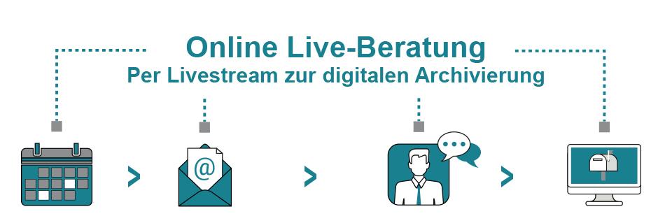Online Live-Beratung – Per Livestream zur digitalen Archivierung