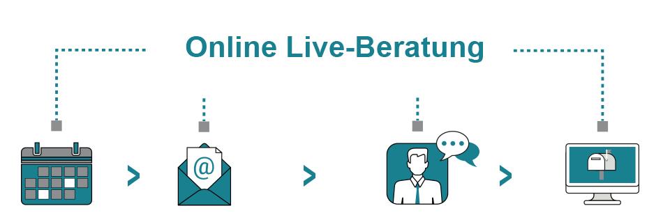Online Live-Beratung